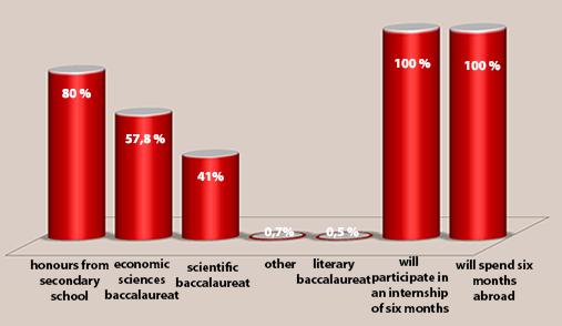 graph-promo-2015-2020-VA